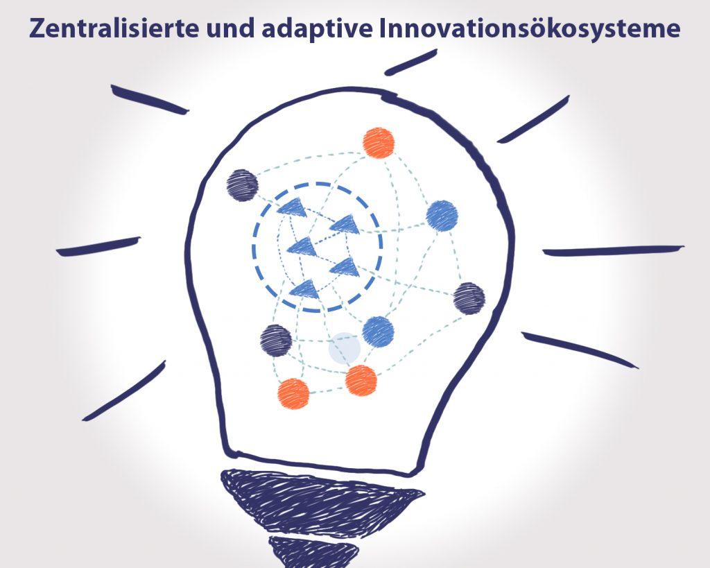 Zentralisierte und adaptive Innovations-Ökosysteme