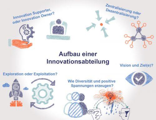 Innovationsabteilungen aufbauen