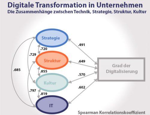 Digitale Transformation in Unternehmen muss systemisch gedacht werden